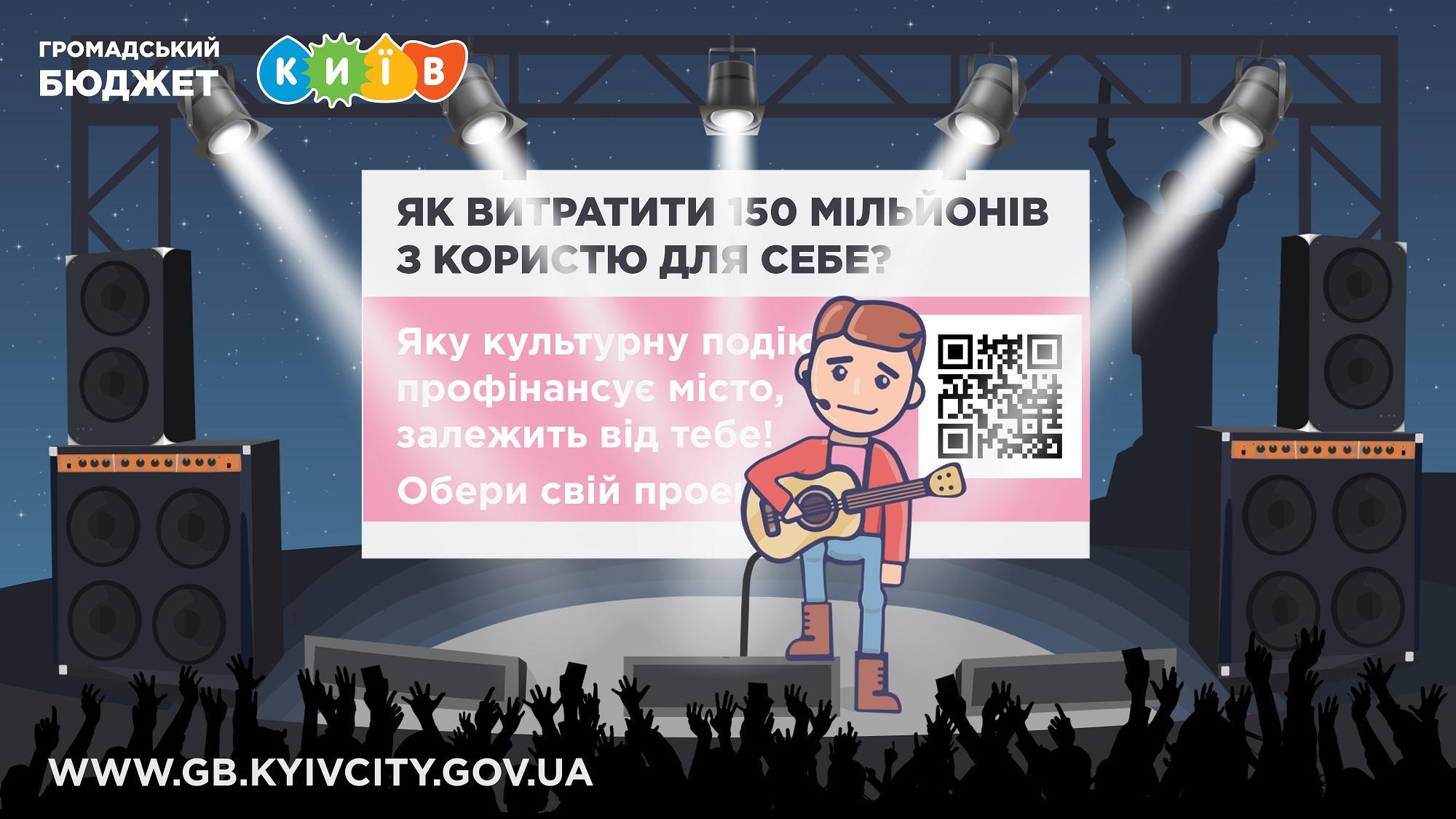 Сюжет №3 (культура, відпочинок) Громадський бюджет Києва